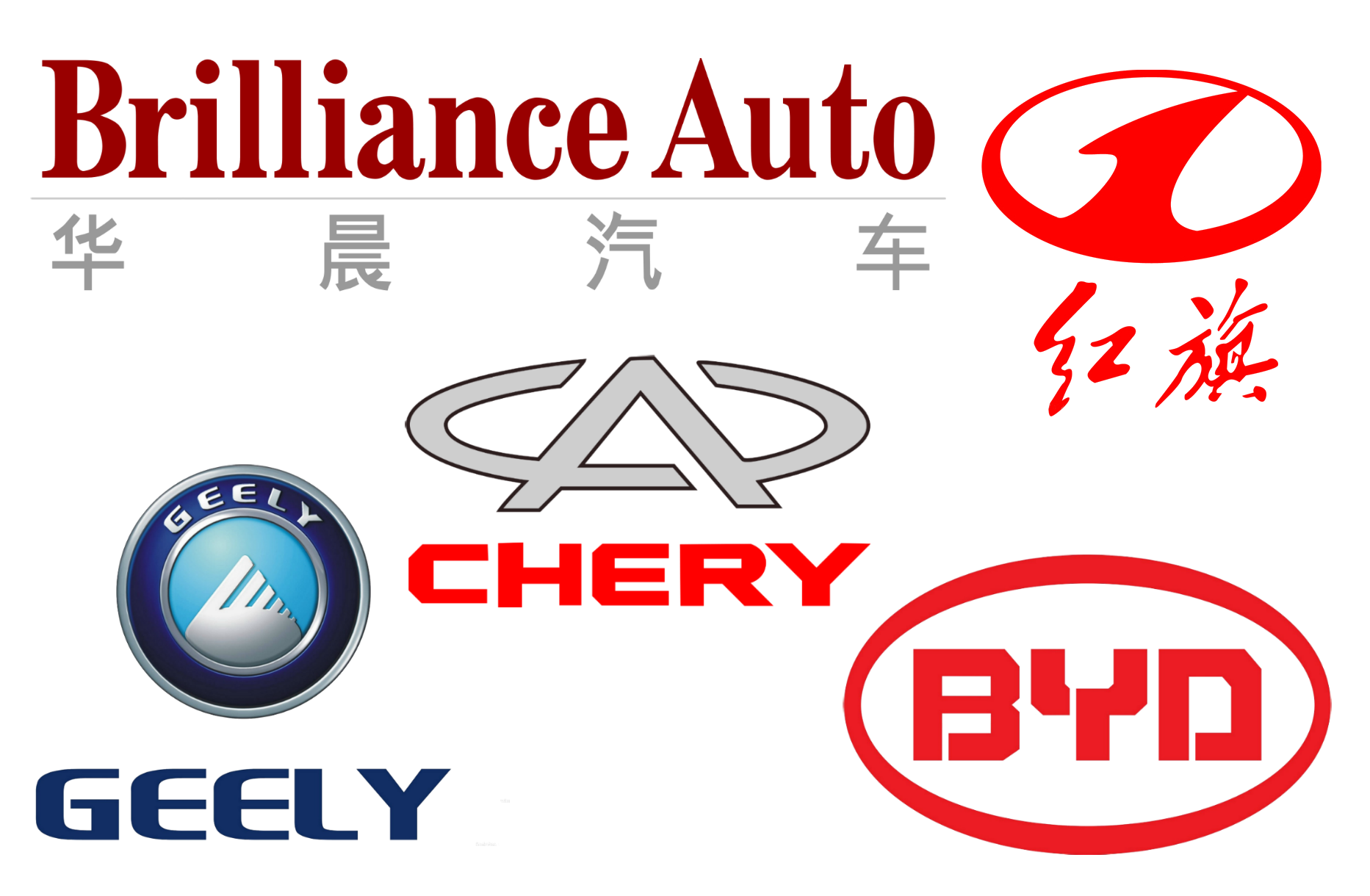 Chinese Car Brands Companies And Manufacturers Car
