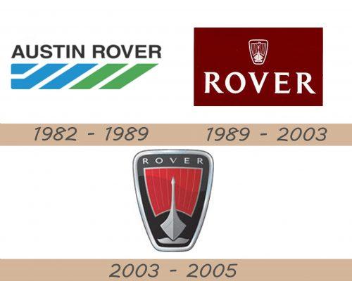 Rover Logo history