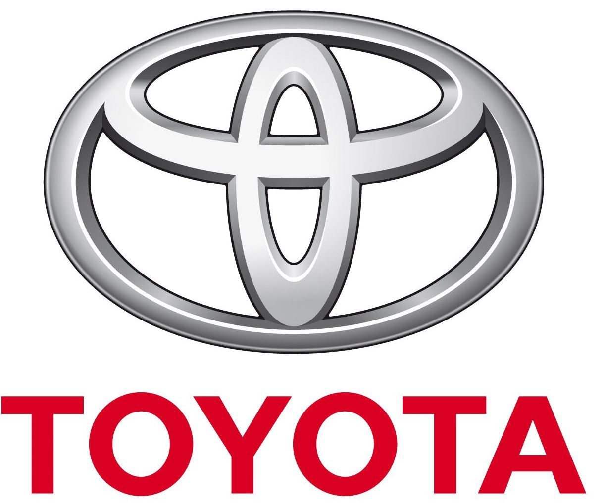 Toyota Logo, Toyota Car Symbol Meaning And History