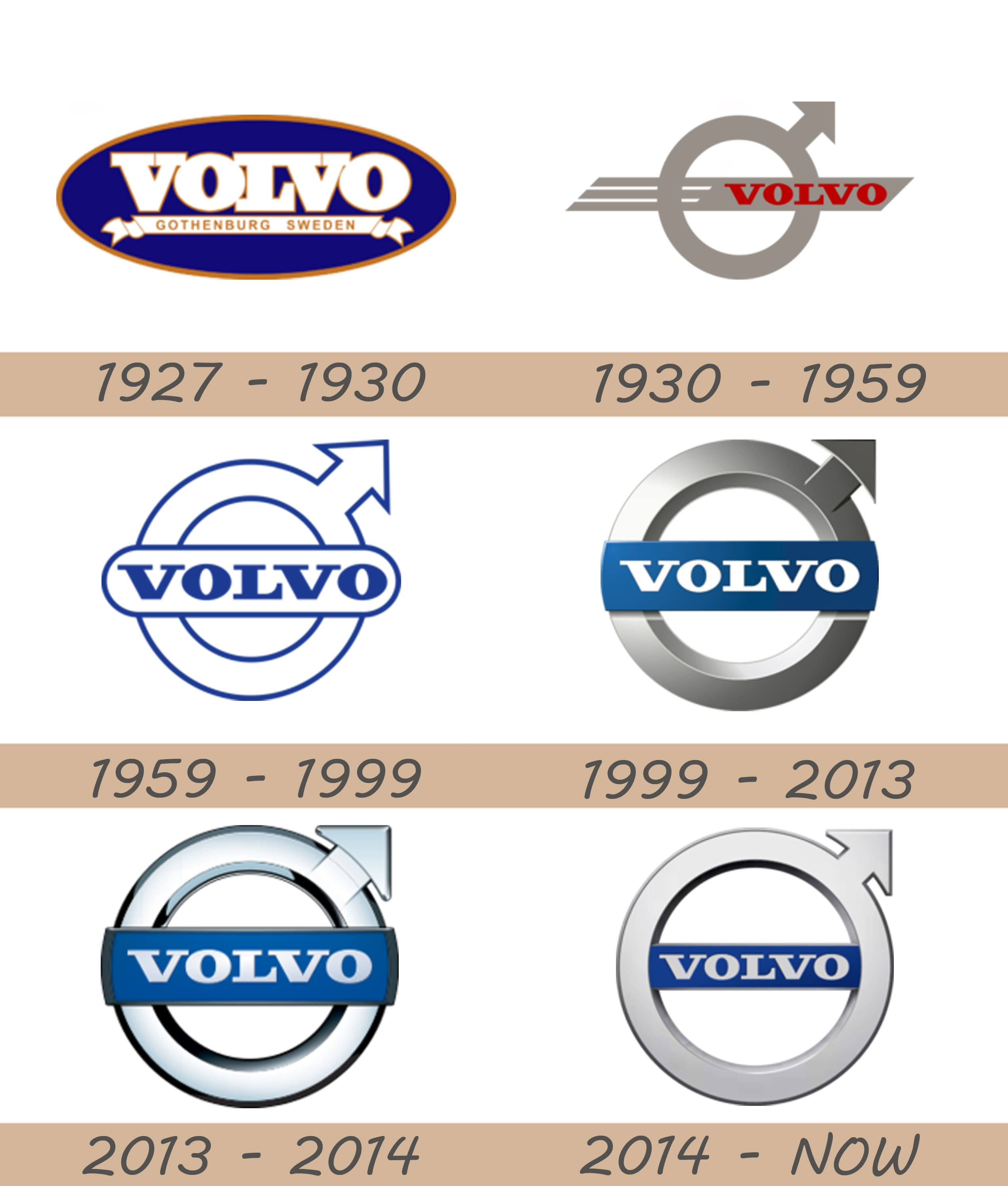 Volvo Logo, Volvo Car Symbol Meaning and History   Car brands - car logos,  meaning and symbol