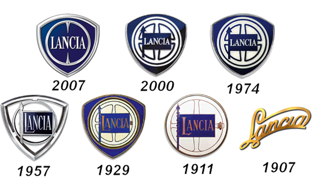 Lancia Logo Lancia Car Symbol Meaning And History Car Brand Names
